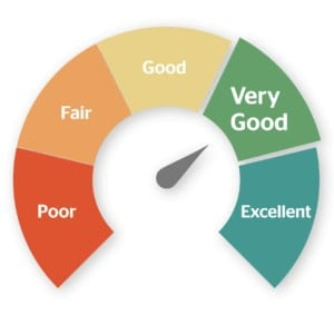 What makes a good credit score?