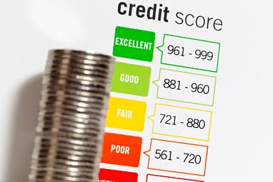 credit score loan calculator